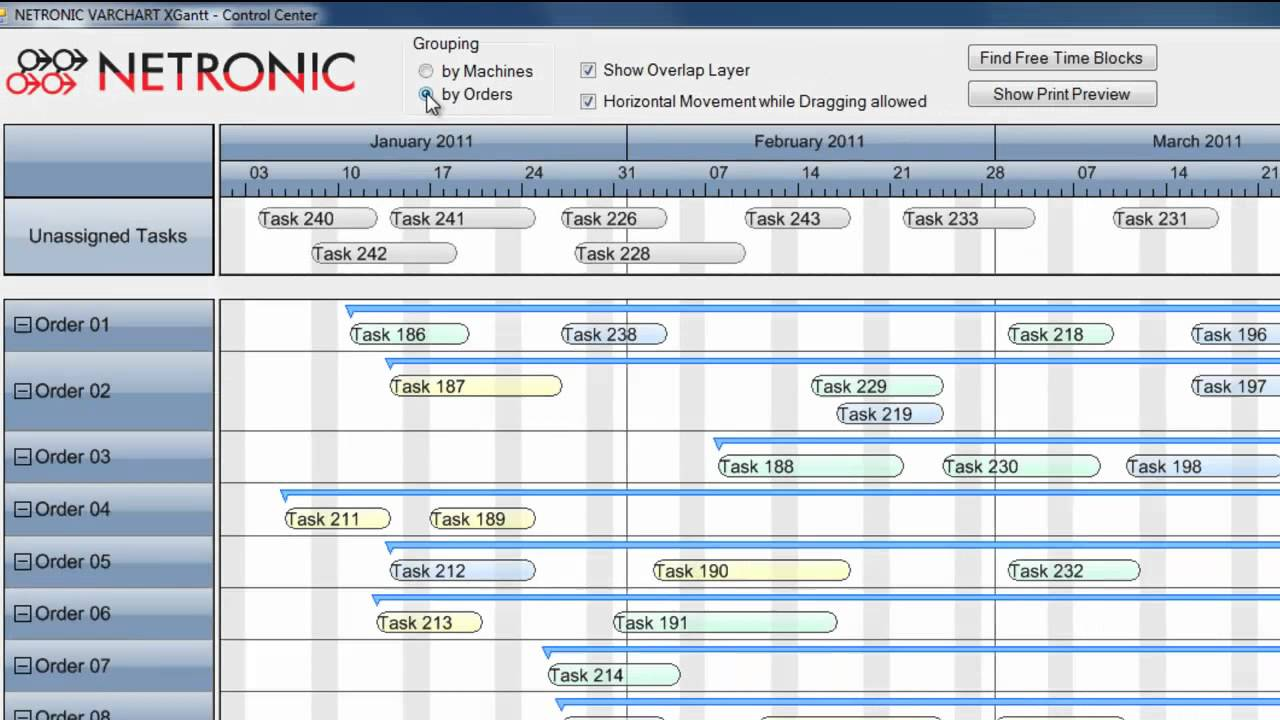 Interactive graphical production planning using Gantt software ...