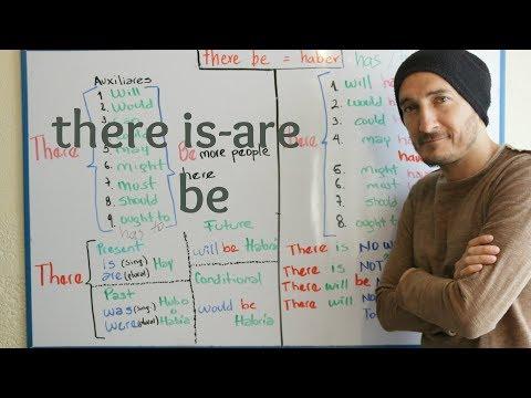 HAY En Todos Los Tiempos,importantísimo-there Is,are,was,were Etc.lesson35