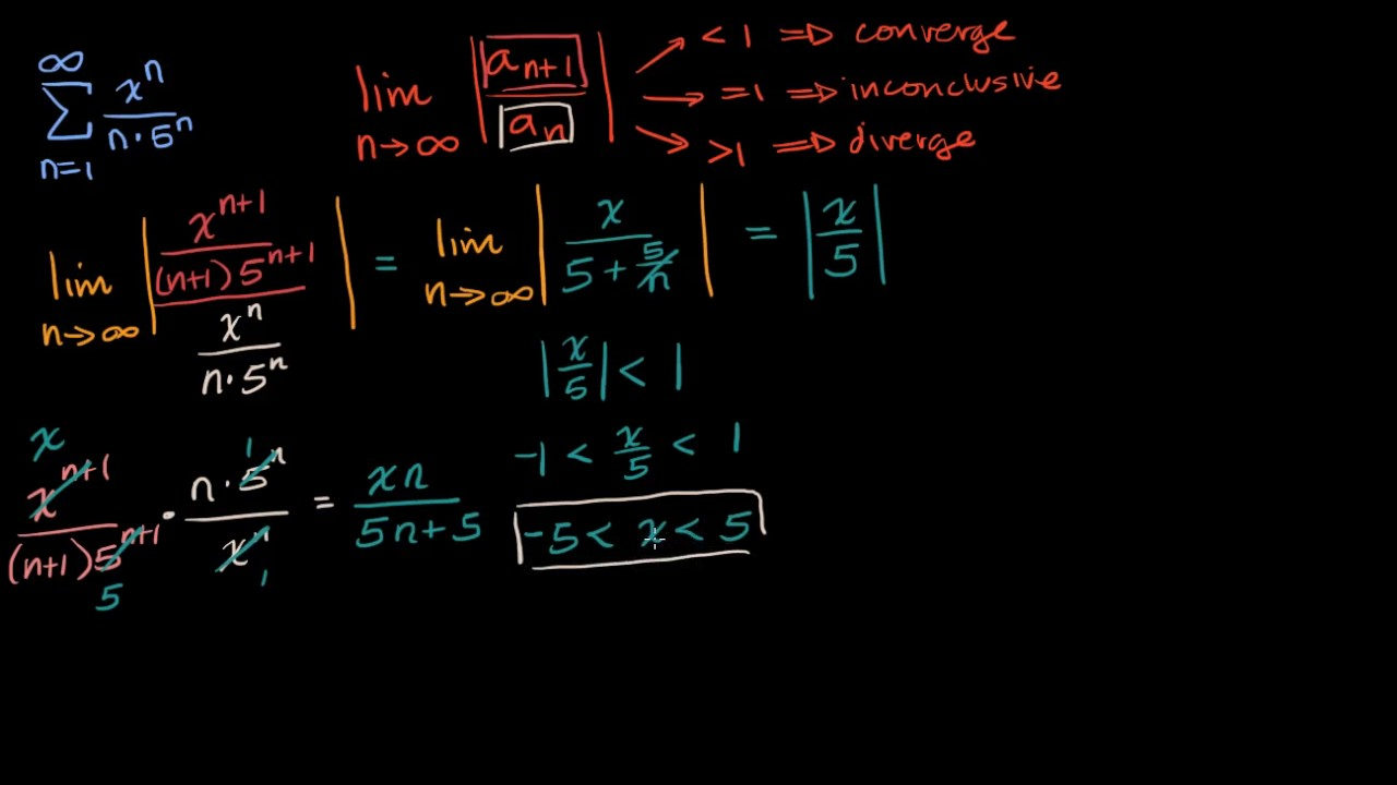 Worked example: interval of convergence (video) | Khan Academy