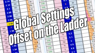 Using Bet Angel - Ladder screen - Global settings offset on the ladder