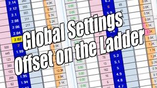 Using Bet Angel - Ladder screen - Global settings offset on the ladder