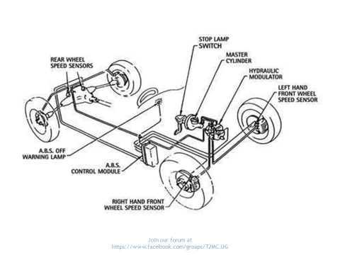 Meritor Abs Wiring Diagram