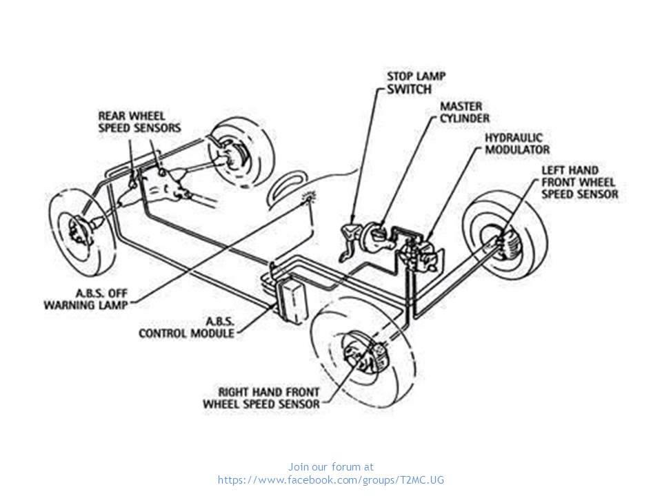 ab wheel diagram