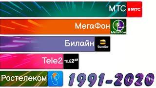 Крупнейшие Сотовые Операторы России 1991-2020 (Инфографика)