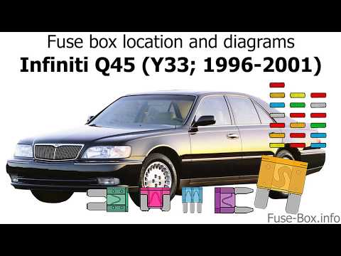 Fuse box location and diagrams: Infiniti Q45 (1996-2001) - YouTubeYouTube