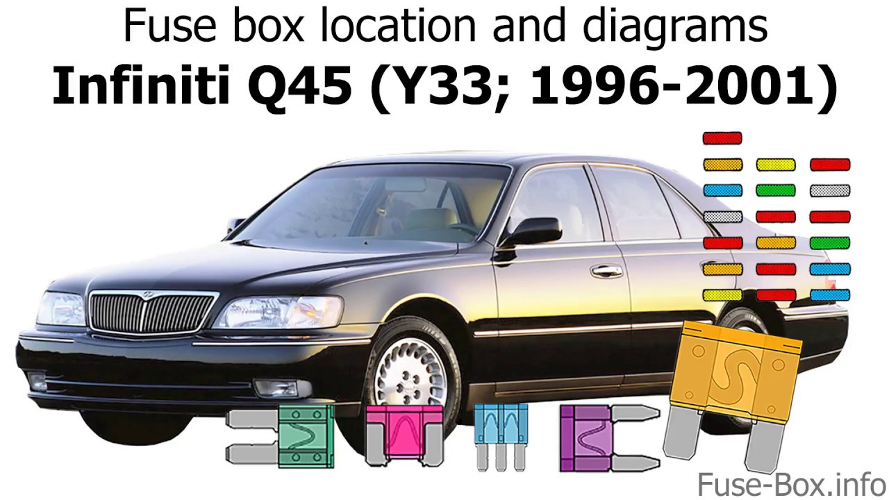 fuse box location and diagrams: infiniti q45 (1996-2001) - youtube  youtube