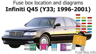 [SCHEMATICS_48ZD]  Fuse box location and diagrams: Infiniti Q45 (1996-2001) - YouTube | Infiniti I30 Fuse Box Location |  | YouTube