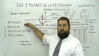 Los Tres Pilares de la Fe Cristiana