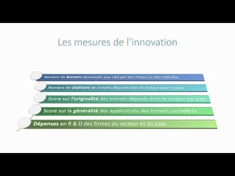 Innovation et système financier
