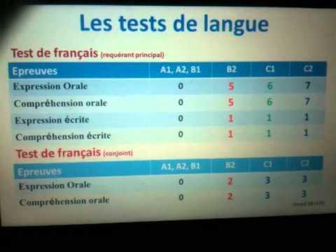 immigration Québec tests de langue