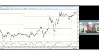 Forex Intraday Trading #8