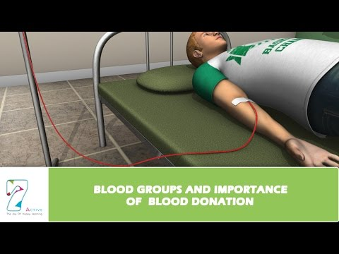 Blood Groups and Importance of  Blood Donation