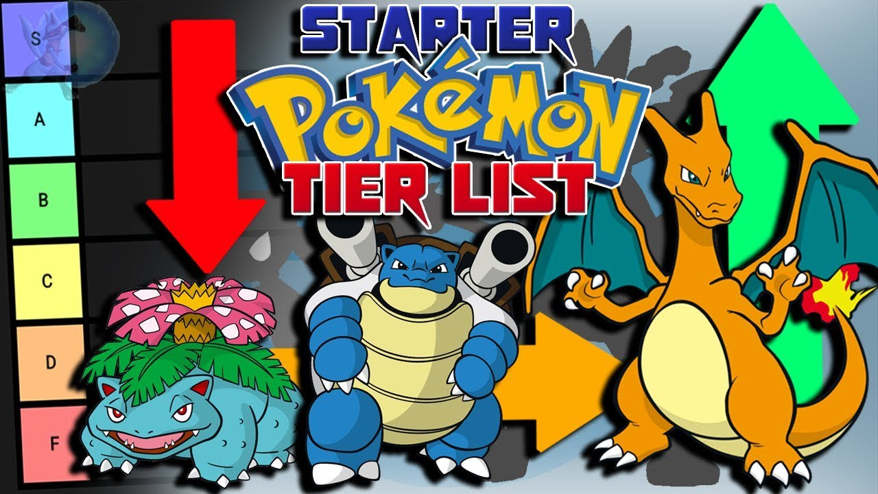 The Starter Pokémon Tier List