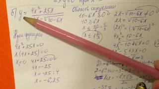 42 (б)  Алгебра 9 класс Укажите область определения функции, Найдите нули функции примеры решение