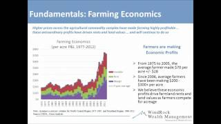 Investing in U.S. Farmland: Why it is NOT Overvalued