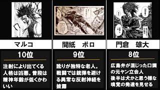 嘘喰い(6)