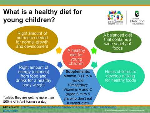 Nutrition in the Early Years matters