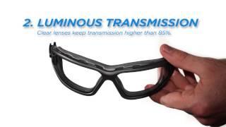 pyramex lab test pyramex safety glasses