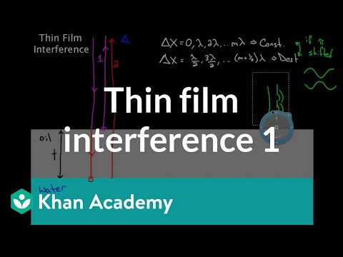 Thin Film Interference part 1 | Light waves | Physics | Khan Academy