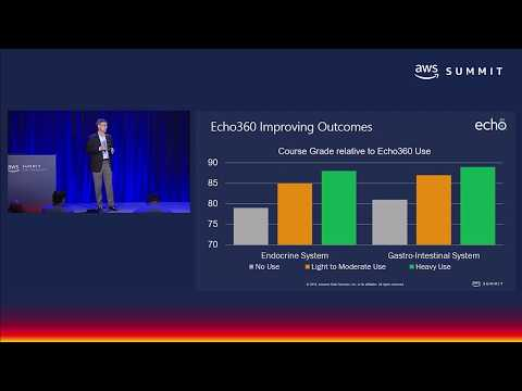AWS San Francisco Summit 2018 - Echo360