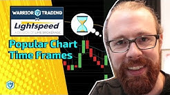 Popular Chart Time Frames | Fast Explanation