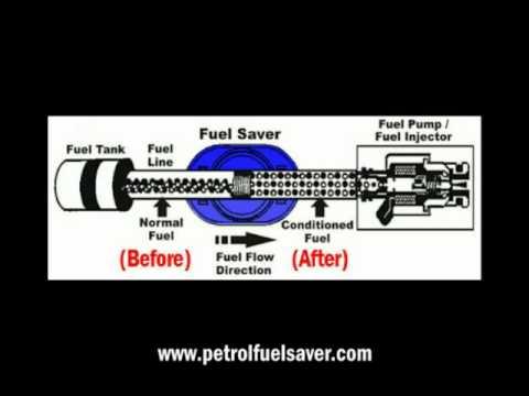 No. 1 Petrol Fuel Saver Malaysia Singapore