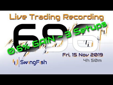 📈Day Trading #Forex LIVE [Fri, 15 Nov +0.598%] GBPJPY EURJPY AUDJPY