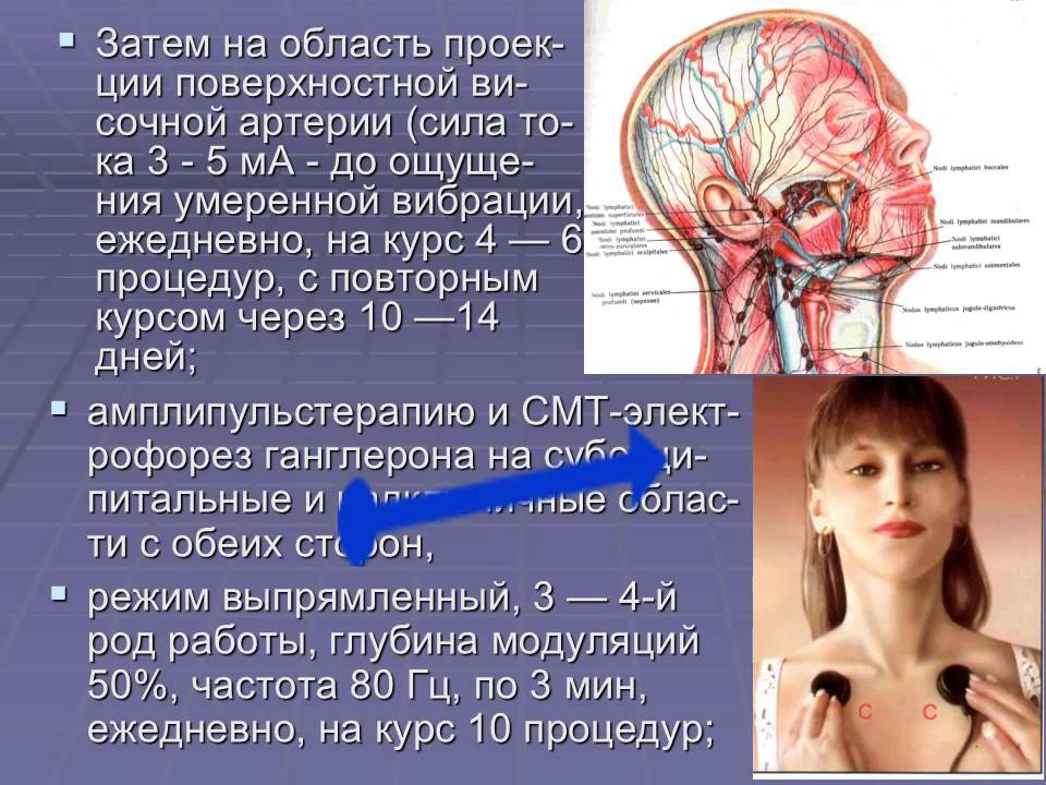 Физиотерапия при радикулитах