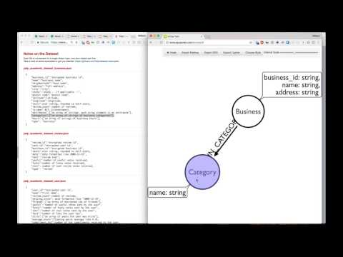 Working With a Real-World Dataset in Neo4j - Import and Modeling