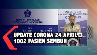 [FULL] Update Corona 24 April: 8.211 Positif, 1.002 Pasien Sembuh