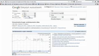 видео Ako zarabat na amazone - keywords, search terms