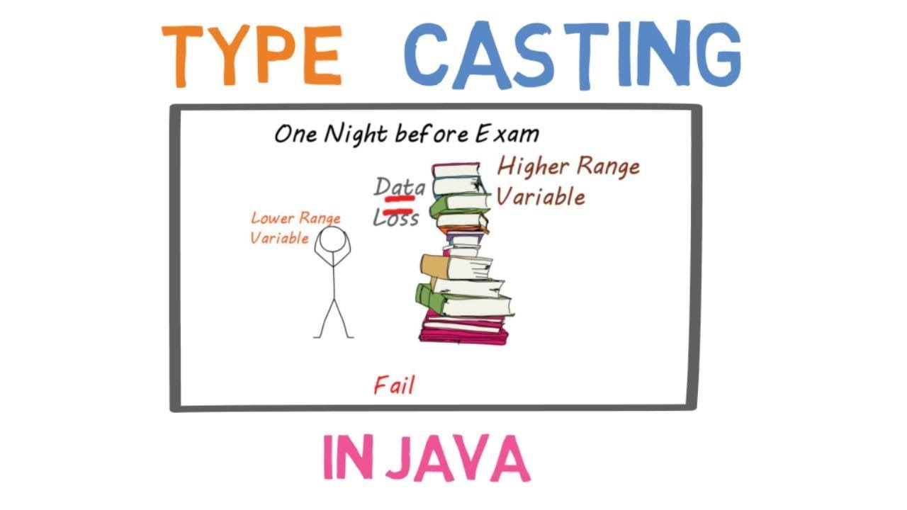 what is type casting in java with example