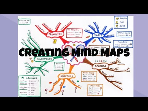 step-by-step-directions-for-creating-a-mind-map