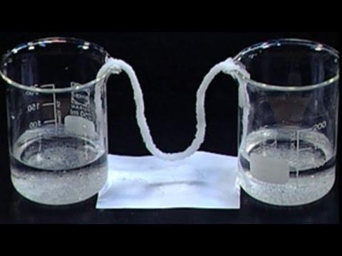 การทดลองเรื่องจำลองการเกิดหินงอก หินย้อย วิทยาศาสตร์ ม.2