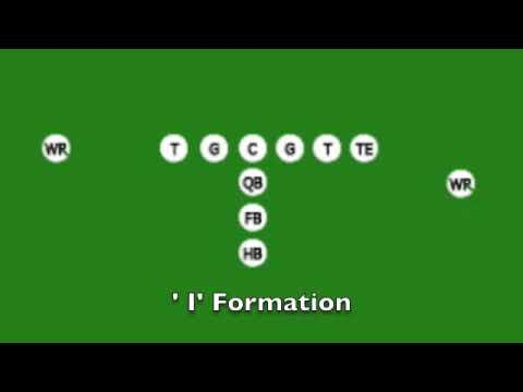 Understanding Football Offense