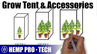 Grow Tent & Accessories You Need For An Indoor Setup