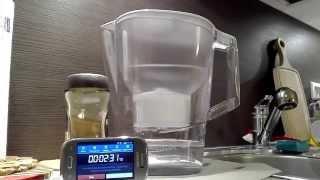 Dzbanek filtrujący Brita jaki jest czas filtrowania wody