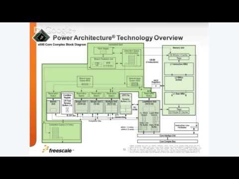 Lecture 2: SoC Architecture