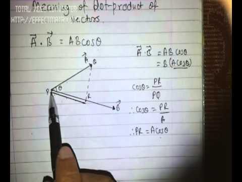 Meaning of dot product