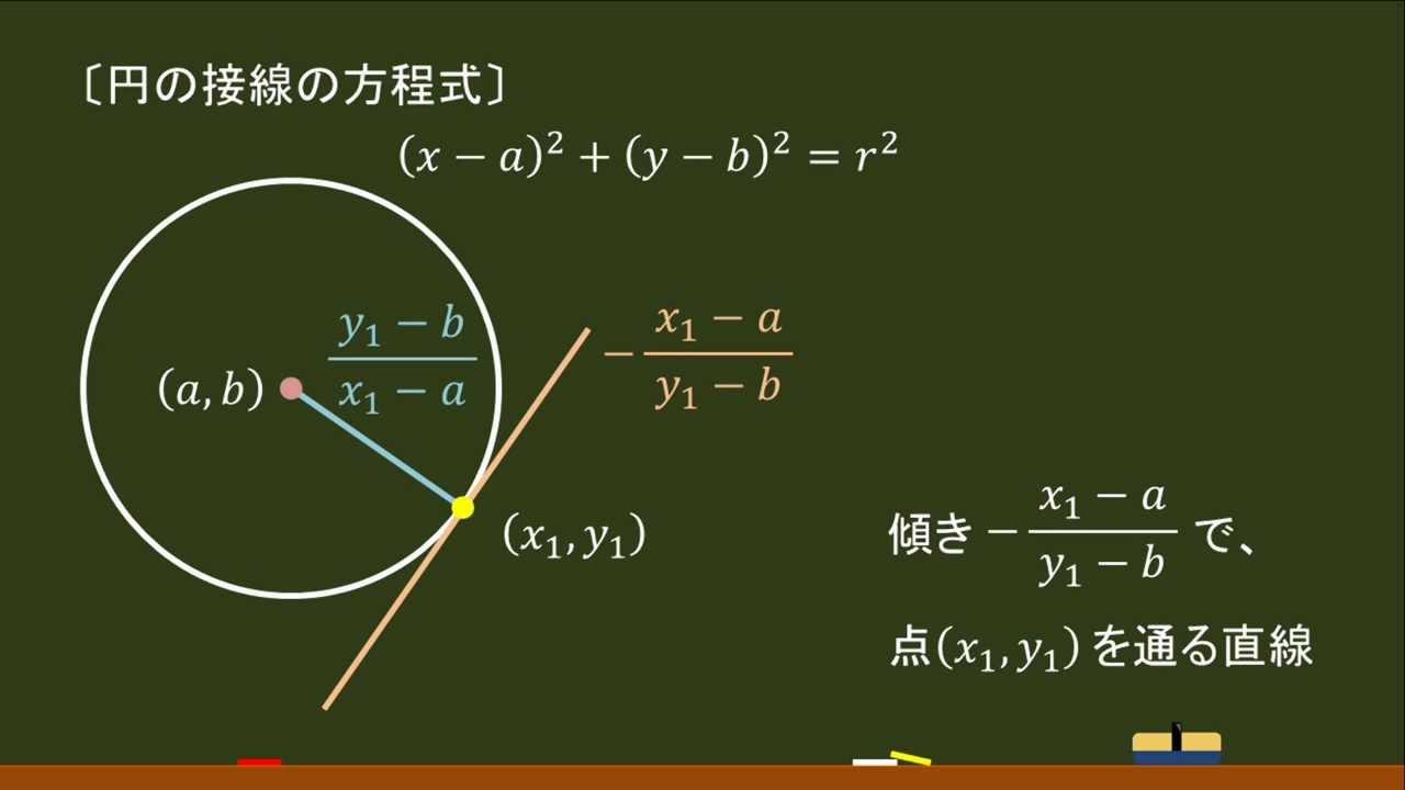 〔高校数Ⅱ・図形と方程式〕円の接線の方程式(確認) -オンライン無料塾「ターンナップ」- , YouTube