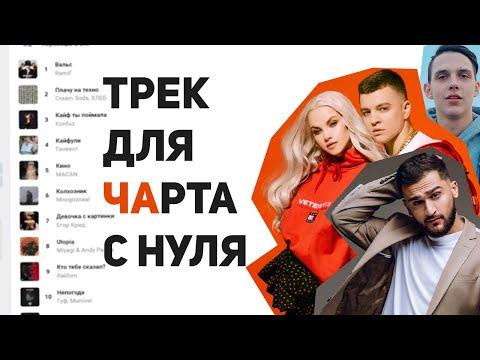 ТРЕК ДЛЯ ЧАРТА С НУЛЯ В FL STUDIO