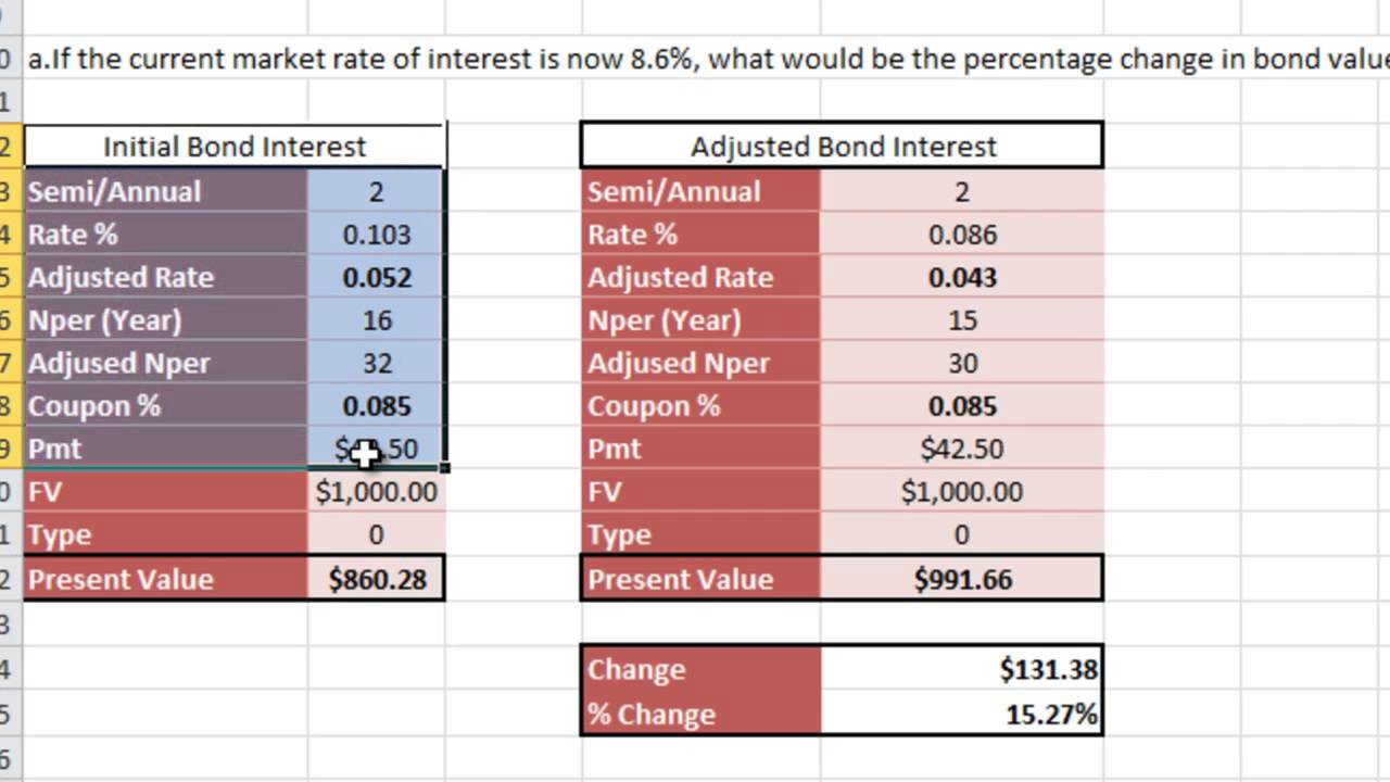 finance bond and percent How to calculate annual interest on bonds investing in a bond is all about how much you can expect to earn in interest most bonds carry a.