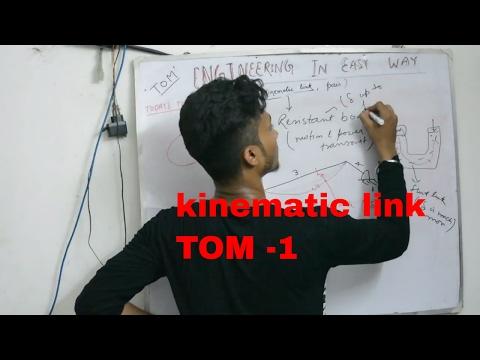 kinematic link/hindi/ kinematic pair/degree of freedom