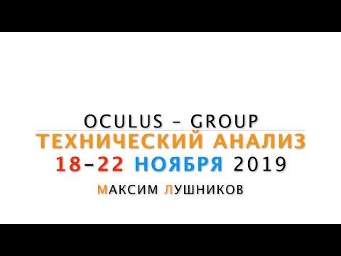 Технический обзор рынка Форекс на неделю: 18 - 22 Ноября 2019 от Максима Лушникова