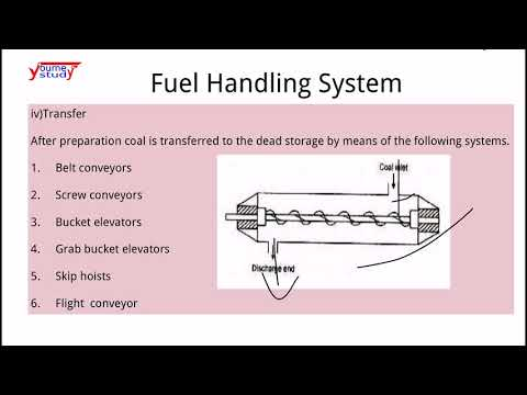 Fuel Handling System || POWER PLANT ENGINEERING PART -2