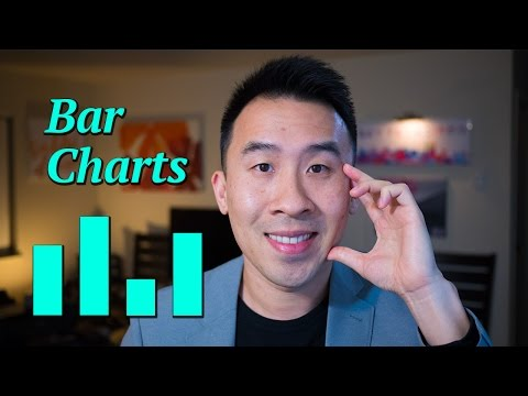 Swift: Time to Build a Bar Chart