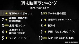 『花束みたいな恋をした』V6!『太陽は動かない』3位スタート 先週末の映画ランキング2021.03.06-03.07