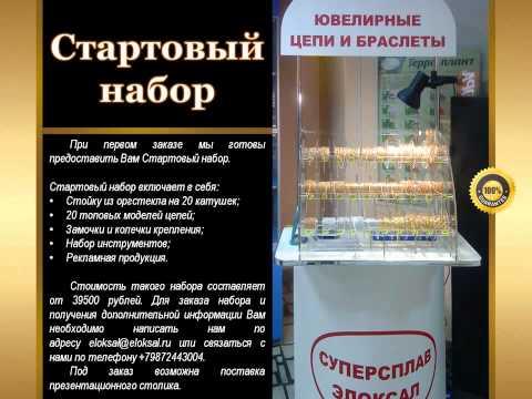 Коммерческое предложение Eloksal.ru