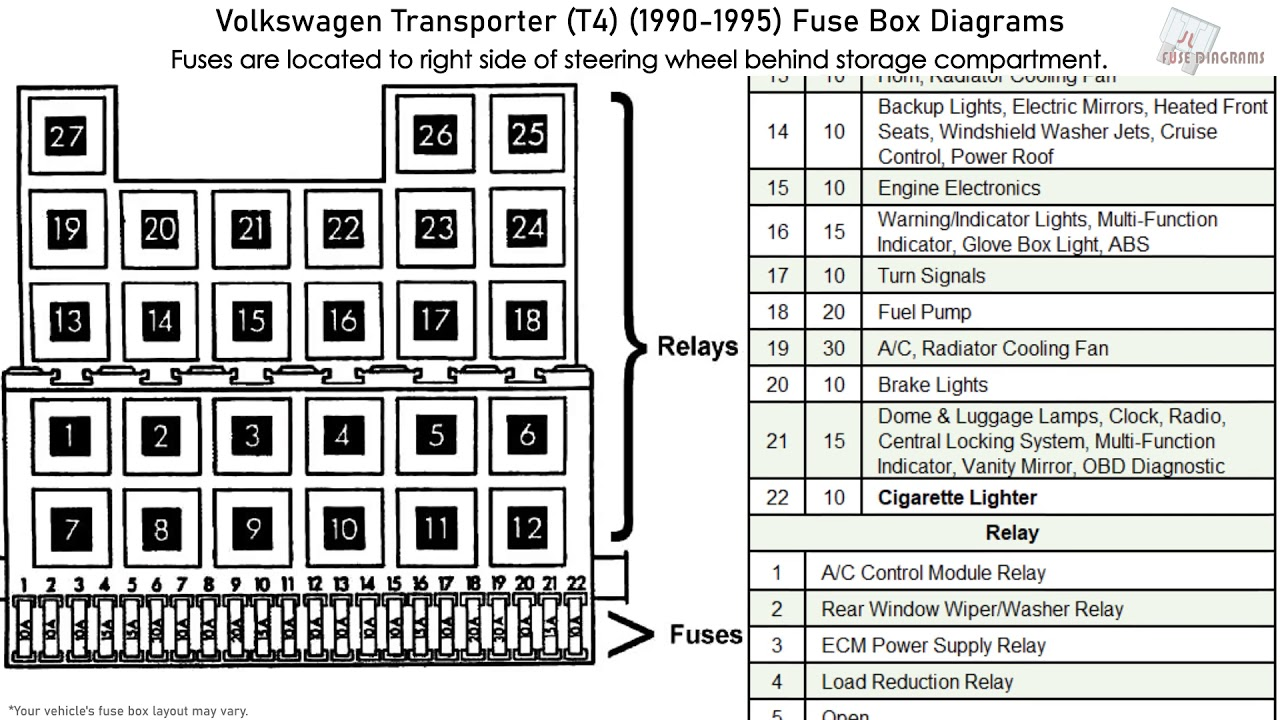 Volkswagen Transporter T4 1990 1995 Fuse Box Diagrams Youtube