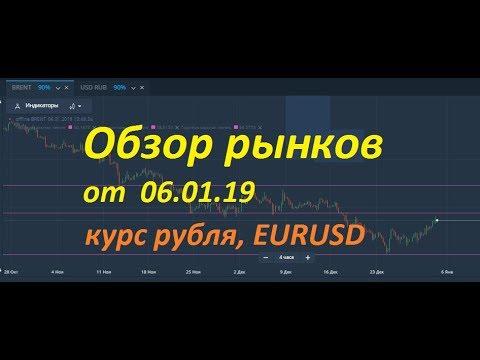 Обзор рынков. Прогноз курса доллара евро рубля.Нефть, РТС,SP500. Все делал в дороге без монтажа